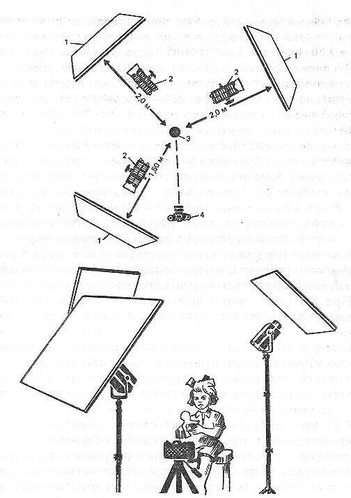 Схема расположения света для съемки ростового портрета в помещении